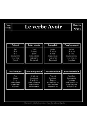 Tapis Vinyle Planche Scolaire - Conjugaison - Verbe Avoir - Ciment Factory