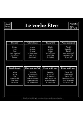 Tapis Vinyle Planche Scolaire - Conjugaison - Verbe Etre - Ciment Factory