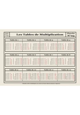 Set de Table Planche Scolaire - Tables de Multiplication - Ciment Factory